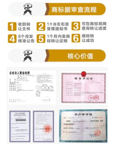 <b>广州商标转让费用,商标转让多少钱,转让商标价格</b>