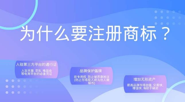 广州商标注册详细说