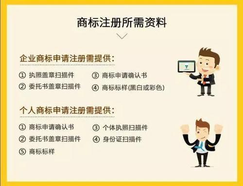 商标注册申请被拒绝时应该注意什么?